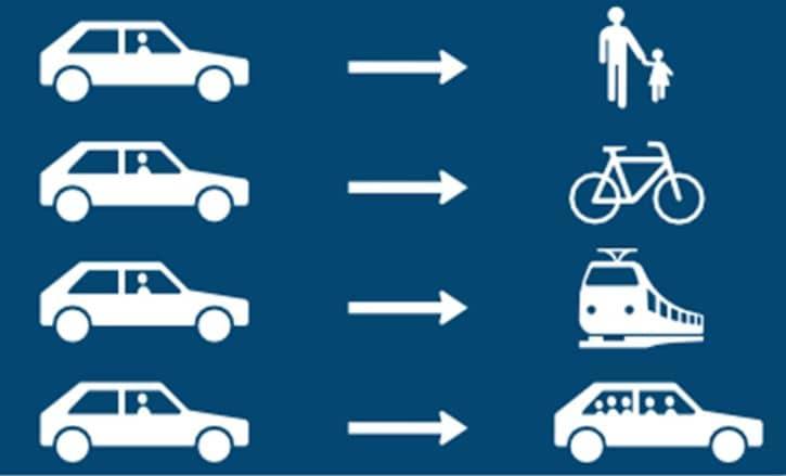 Duurzame Mobiliteit blauw bord